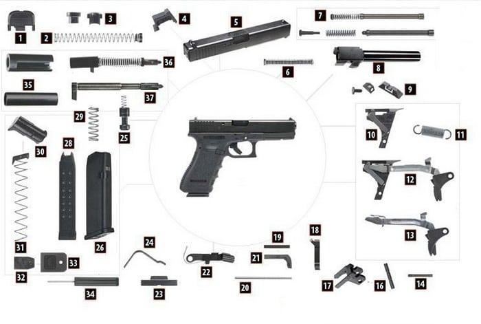Составные части пистолета