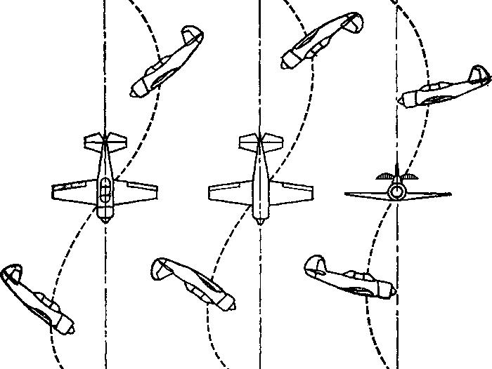 штопор - фигура пилотажа