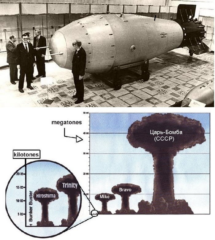 Царь-бомба сравнения