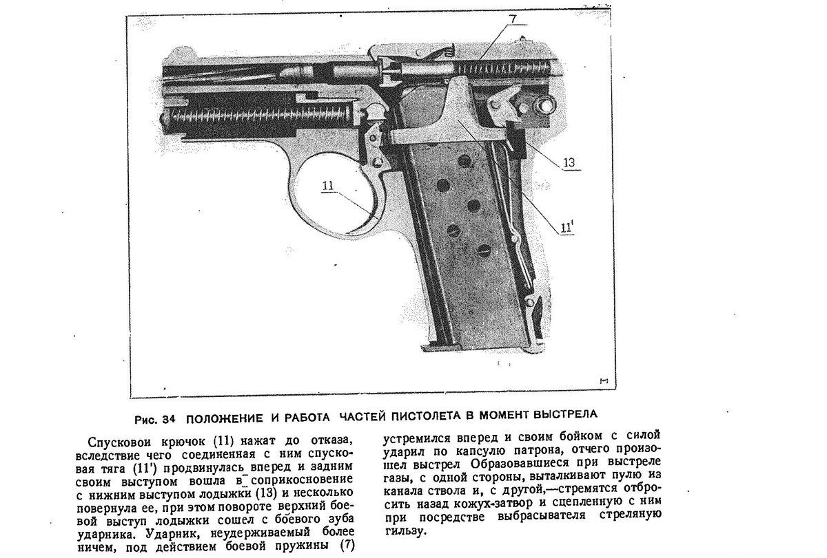 Пистолет ТК конструкция