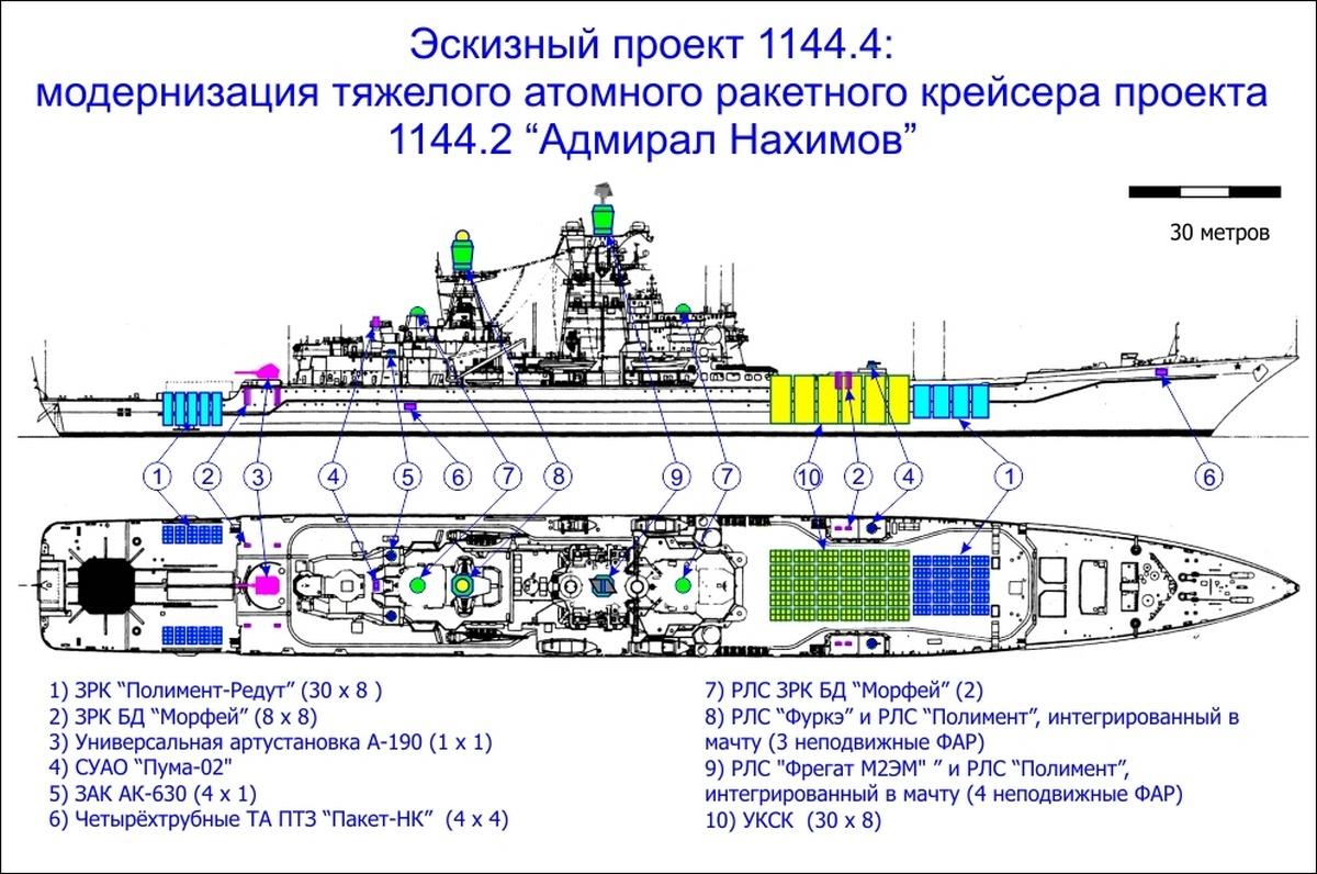 """""""Адмирал Нахимов"""" прект"""