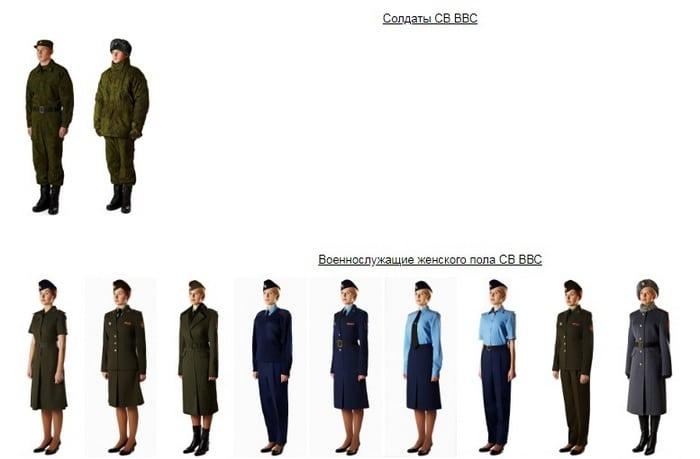 ВВС форма
