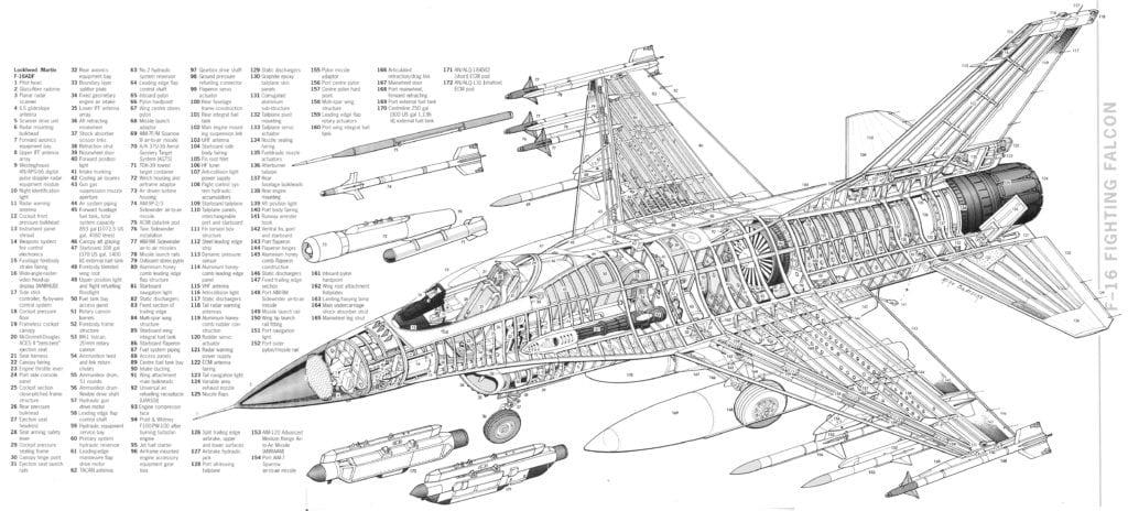 Конструкция и чертежи f-16 (исходное изображение 5000х2264px)