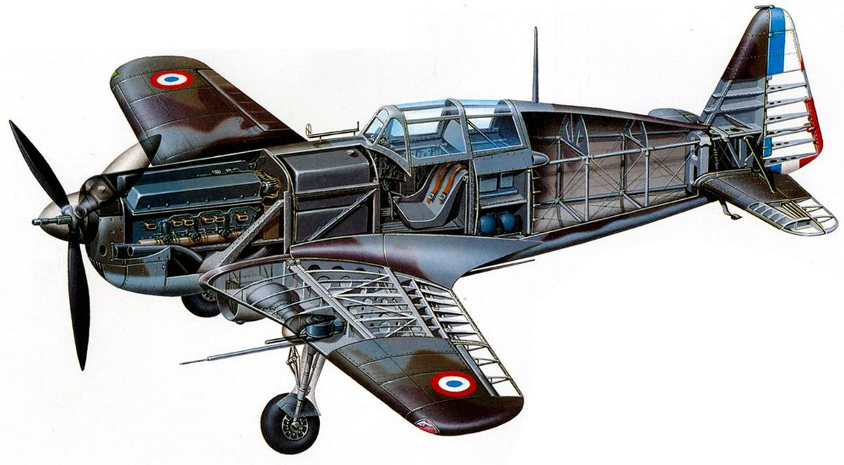 Истребитель моран-Солнье MS.406