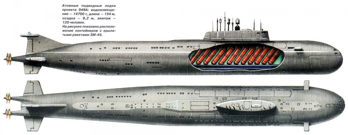 949А вооружение
