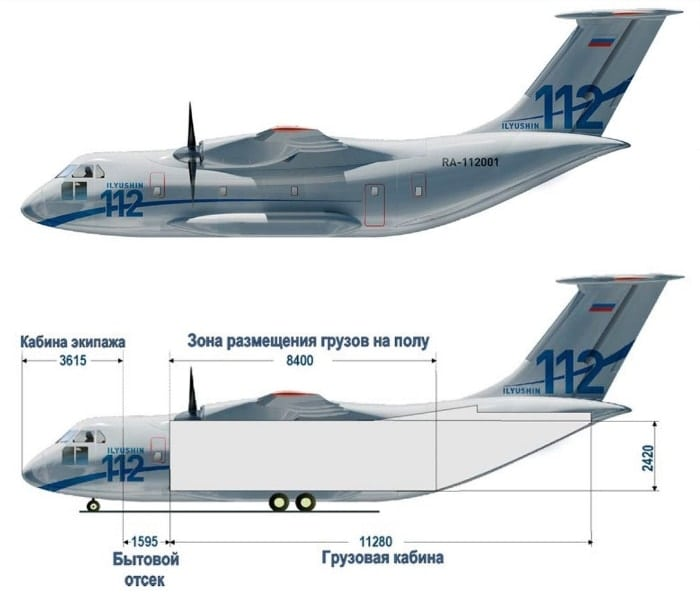 Схема самолета Илюшина