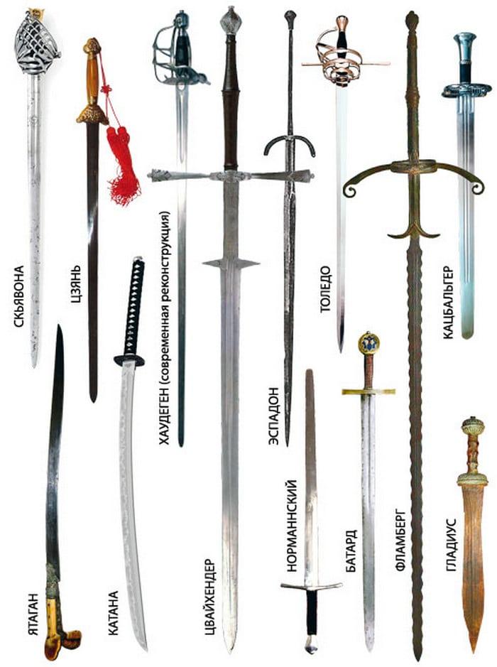 Классификация мечей