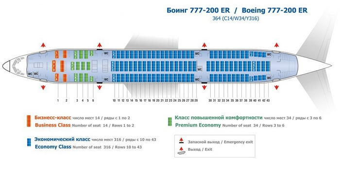 Боинг 777 схема