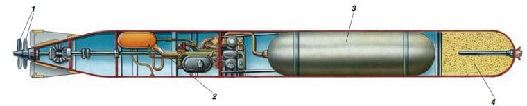 Устройство боевой парогазовой торпеды