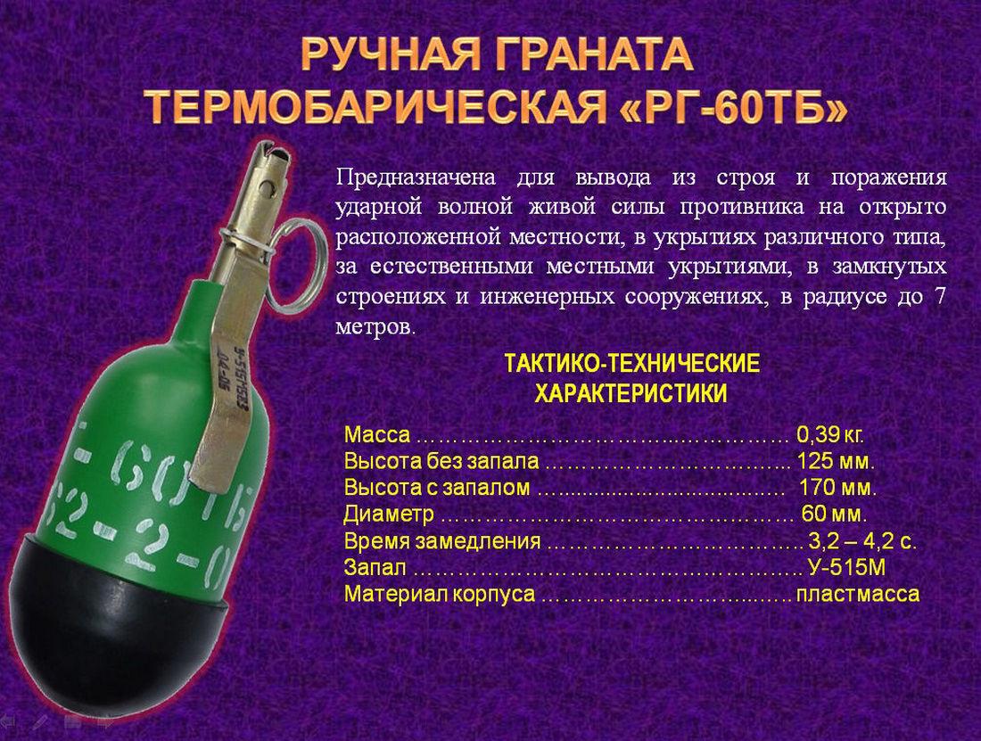 Термобарические гранаты (РГ-60)