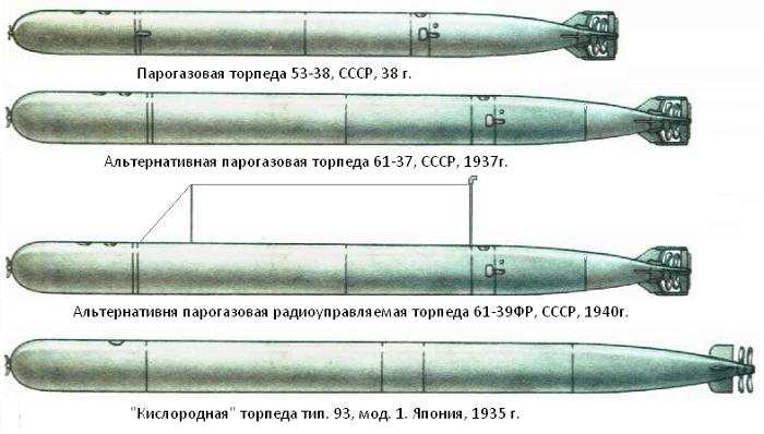 Модификации парогазовой торпеды