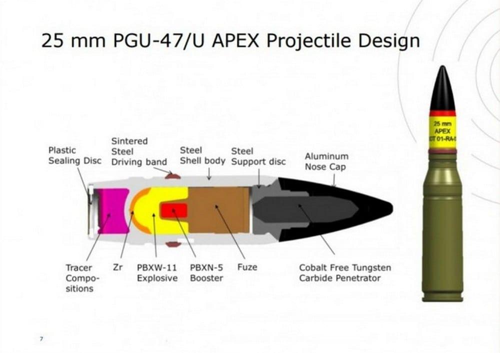 PGU-47/U