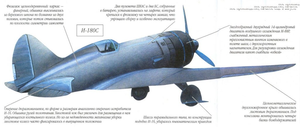 схема расположения узлов самолета
