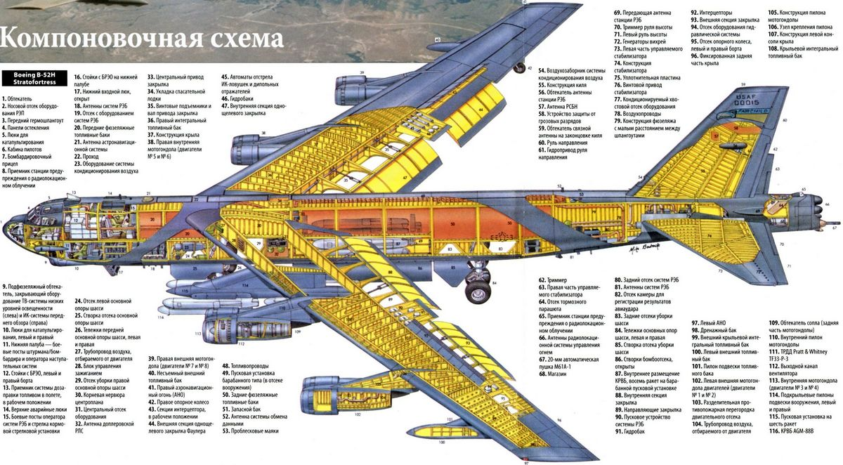 Б-52 конструкция