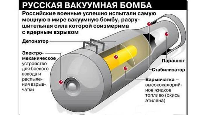 Вакуумная бомба устройство