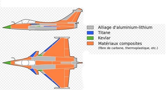Dassault Rafale материалы