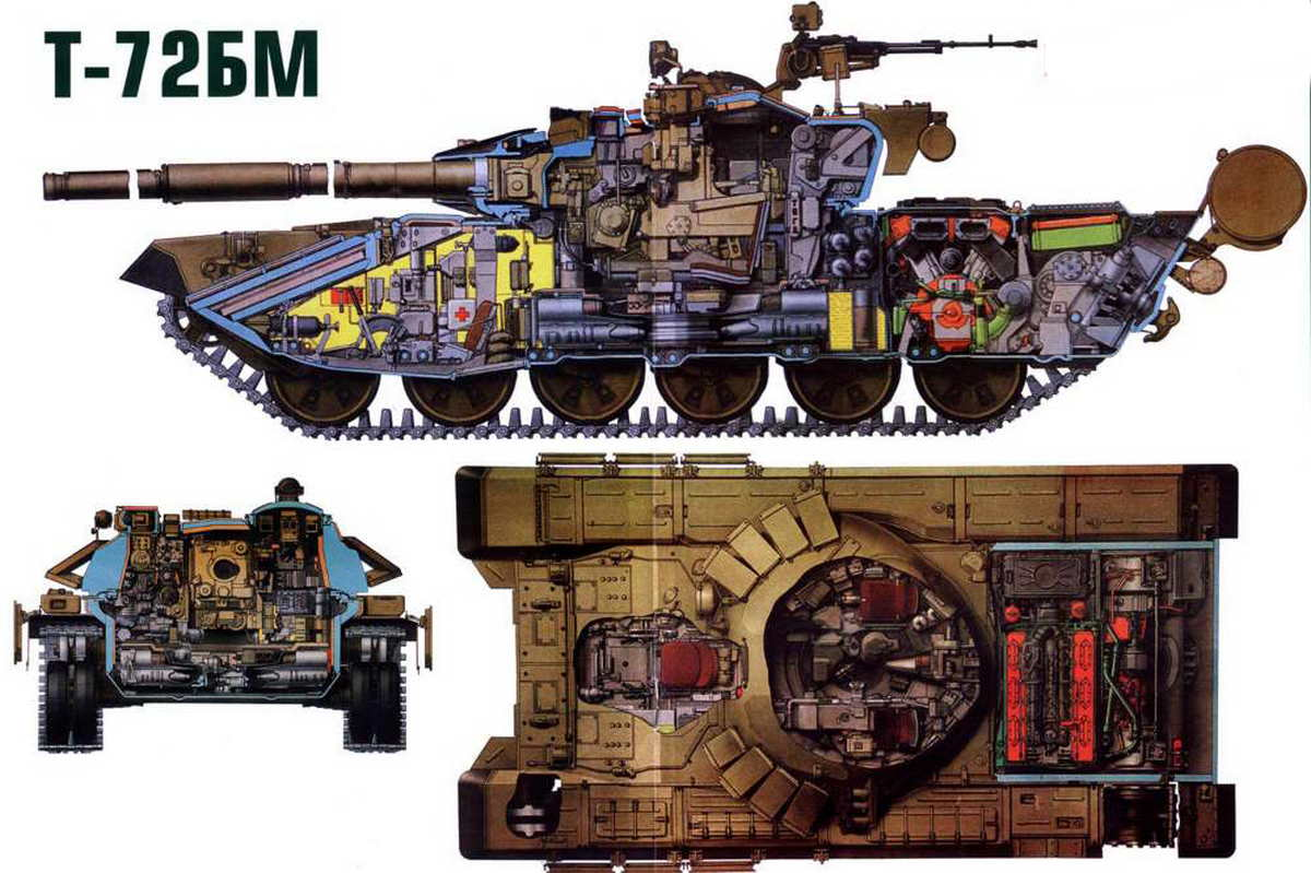 Т-72 конструкция