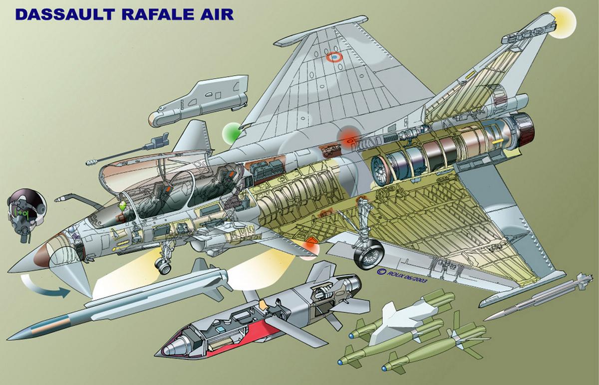 Dassault Rafale конструкция