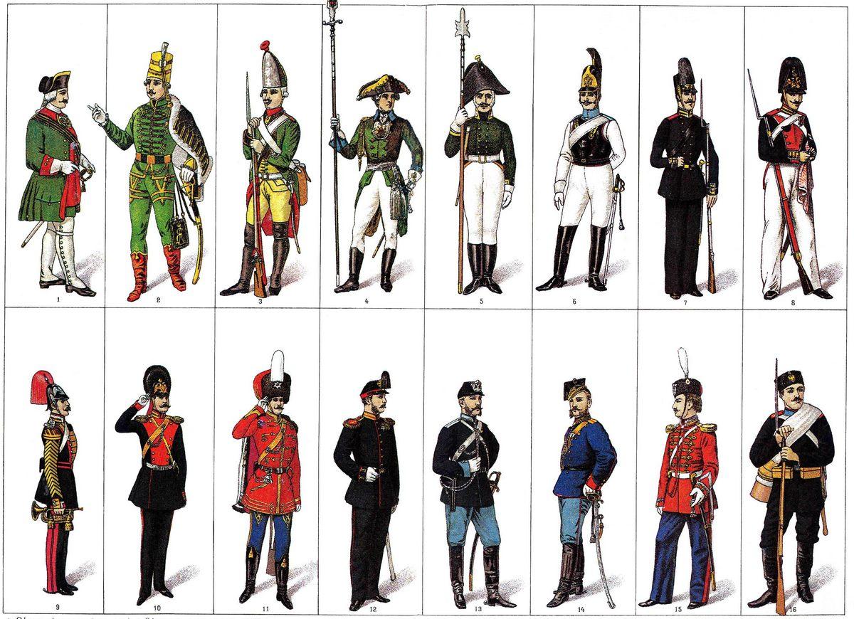 История военной формы России