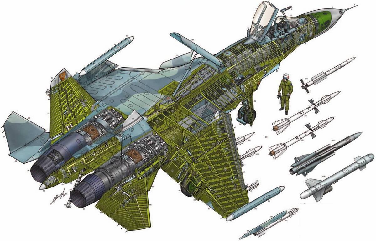 Схема самолета Су 35