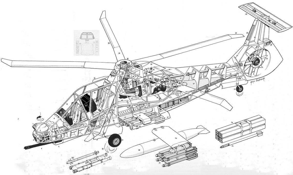 RAH-66-Komanch конструкция