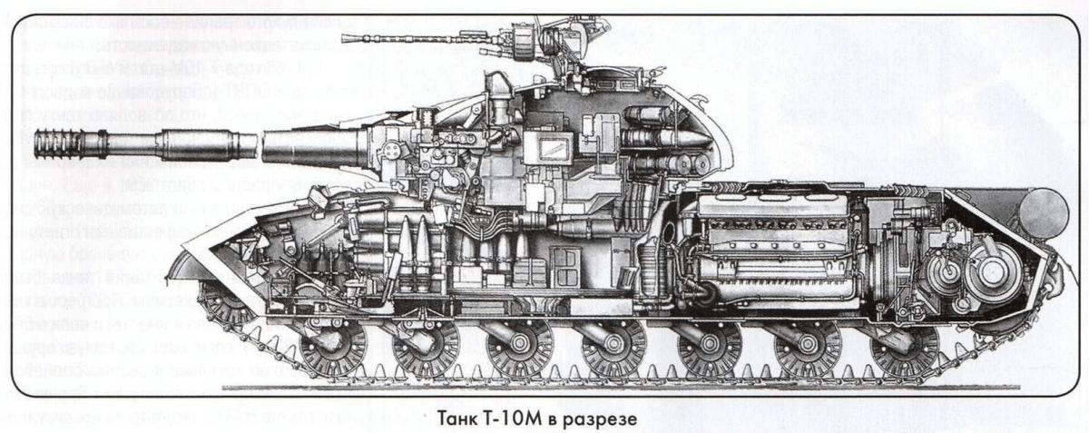 Т-10 в разрезе