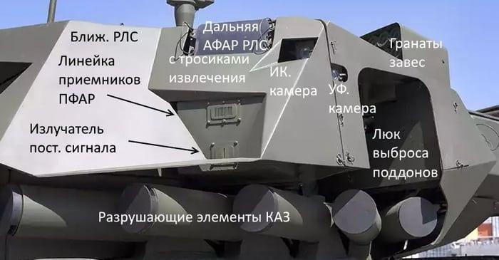 Оборудование Т-14