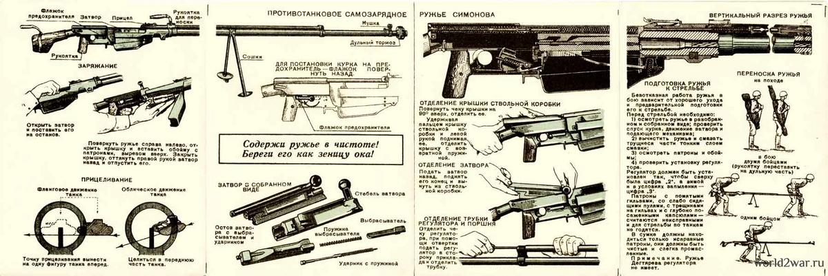 ПТРС-41 инструкция