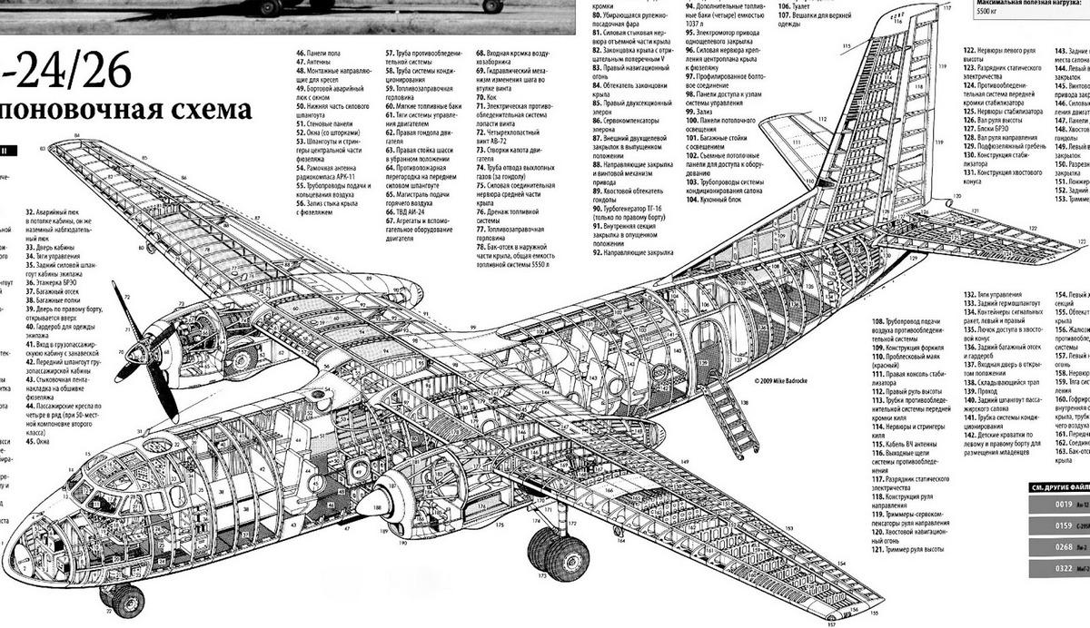 АН-26 схема