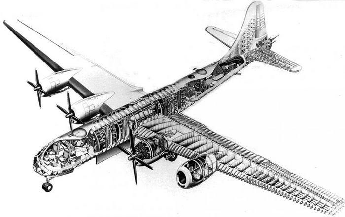 B-29 бомбардировщик схема