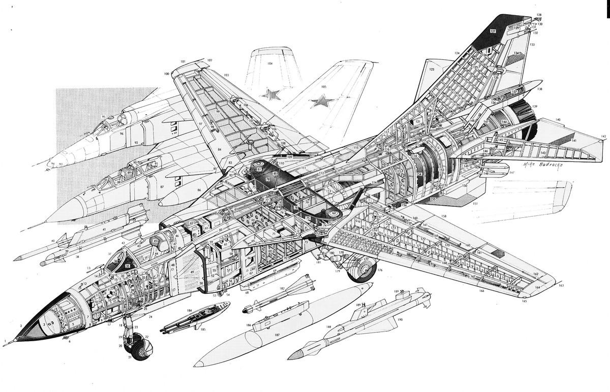 МИГ-23 конструкция