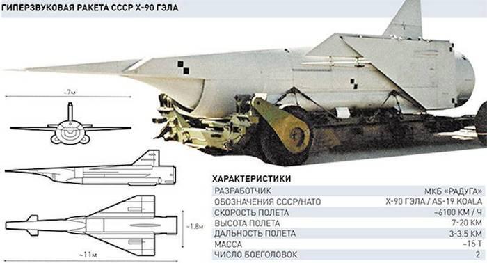 Ракета Х-90 ГЭЛА