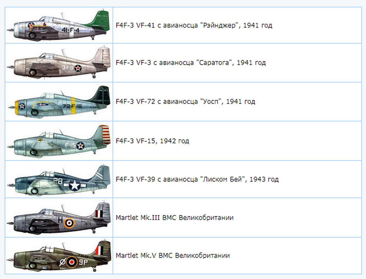 Самолёты Grumman F4F