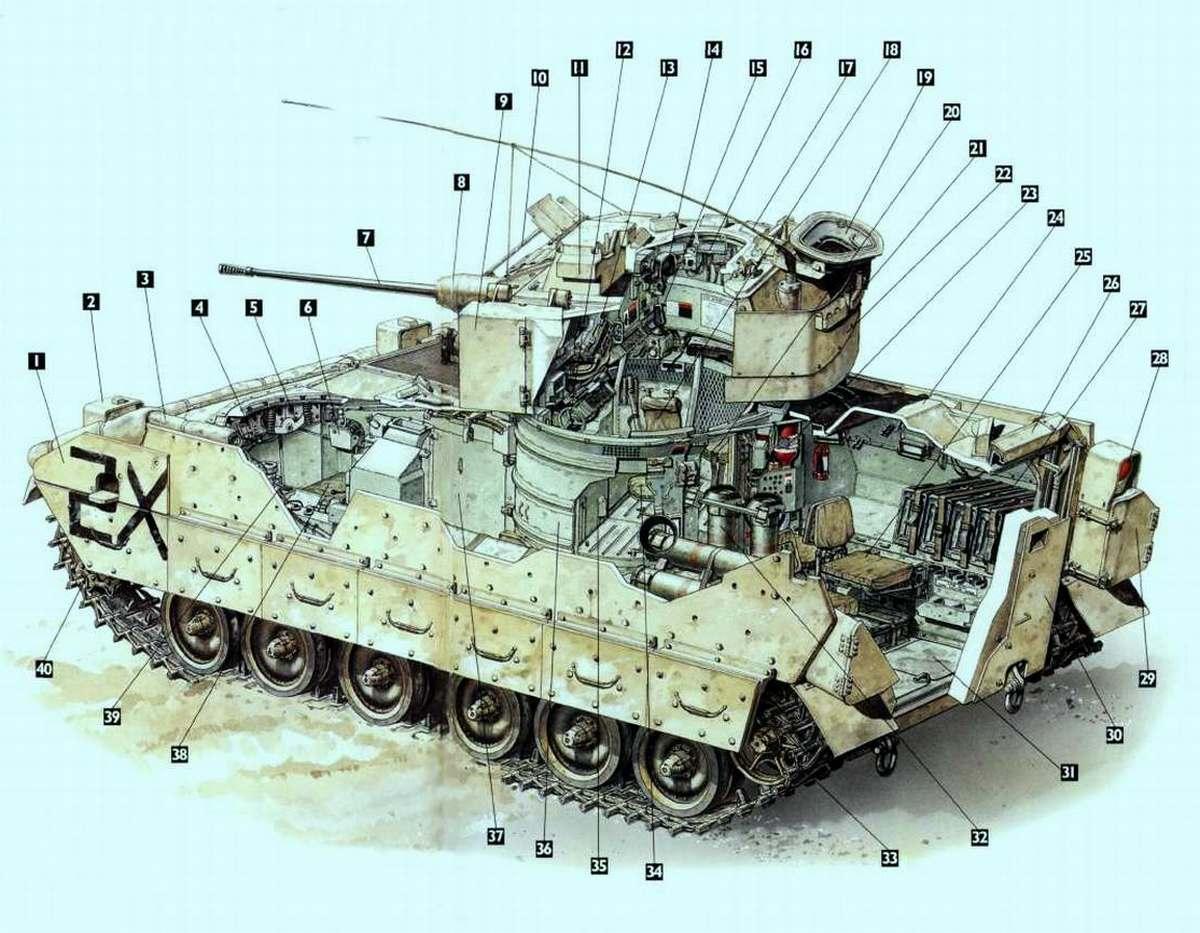 М2 Bradley конструкция