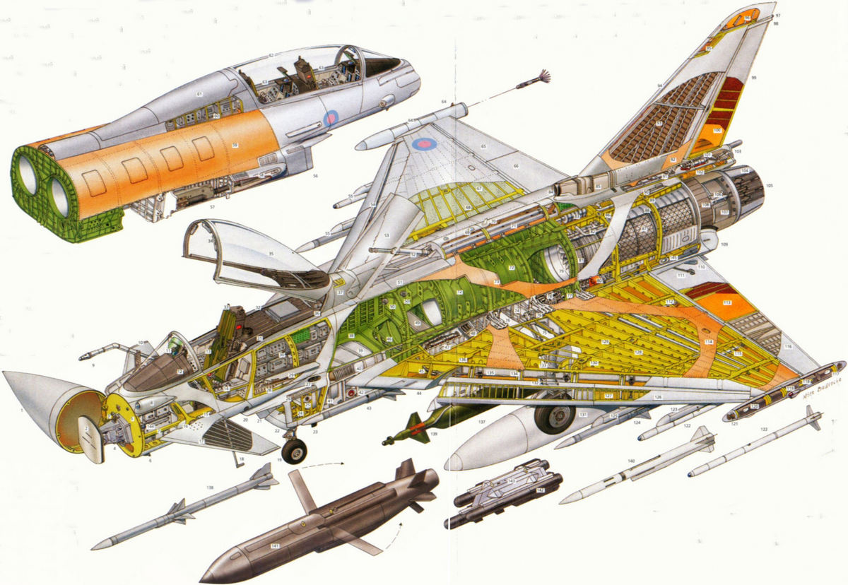 Тайфун самолет чертежи