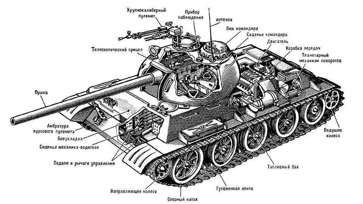 Т-54 конструкция