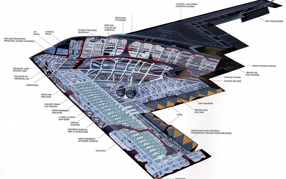 B-2 Spirit конструкция
