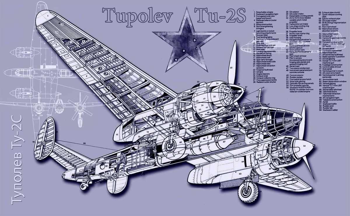 ТУ-2 схема