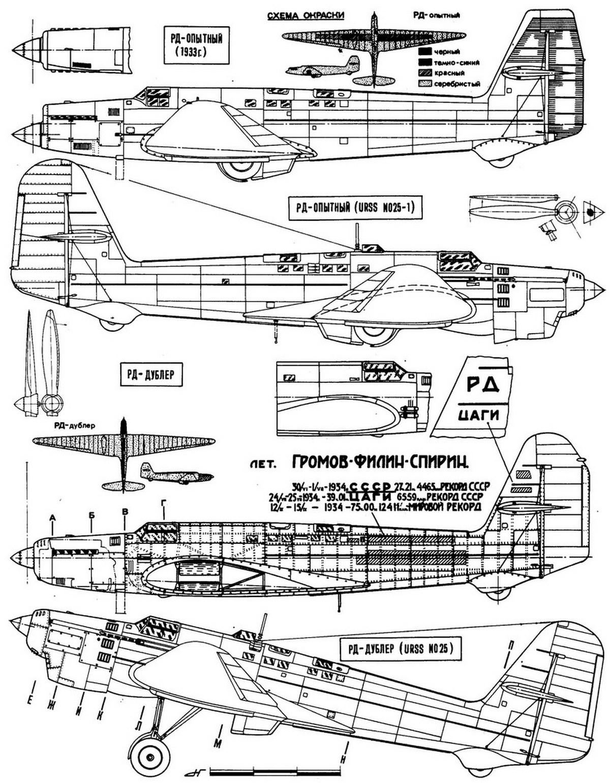 АНТ-25 конструкция