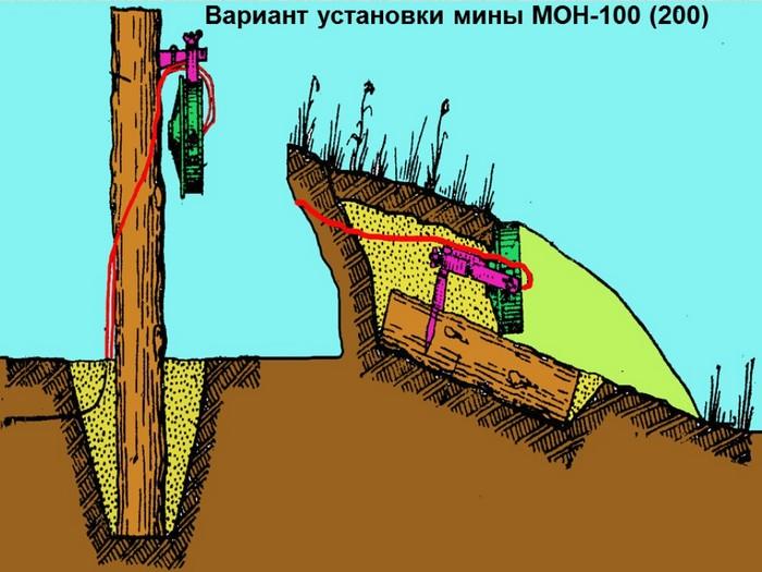 МОН-100 установка