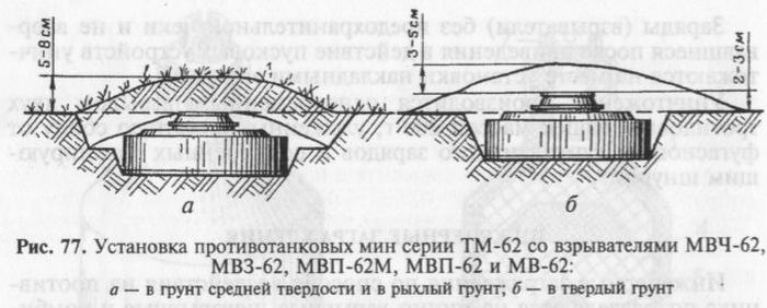 ТМ-62 установка