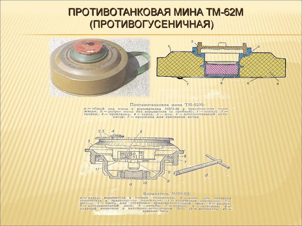 ТМ-62 конструкция