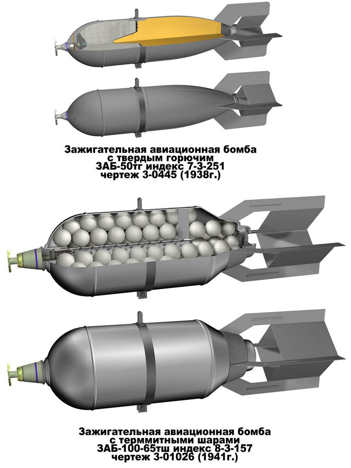 Зажигательные бомбы